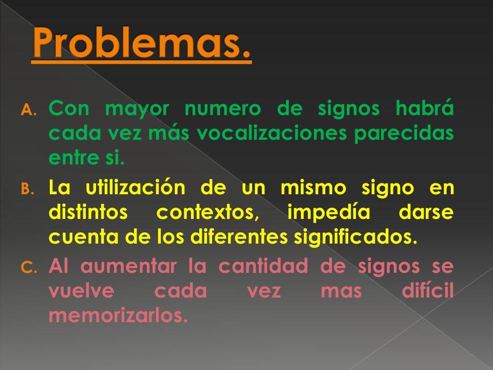 A.Con mayor numero de signos habrá cada vez más vocalizaciones parecidas entre si.