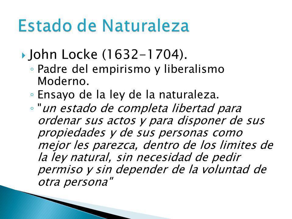 John Locke (1632-1704). Padre del empirismo y liberalismo Moderno. Ensayo de la ley de la naturaleza.