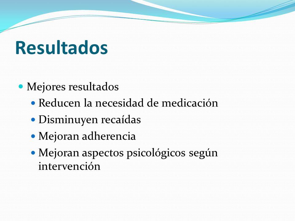 Resultados Mejores resultados Reducen la necesidad de medicación Disminuyen recaídas Mejoran adherencia Mejoran aspectos psicológicos según intervenci