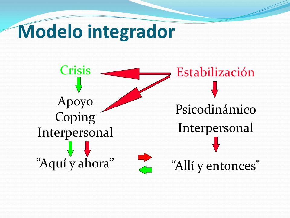 Modelo integrador Estabilización Psicodinámico Interpersonal Allí y entonces Crisis Apoyo Coping Interpersonal Aquí y ahora