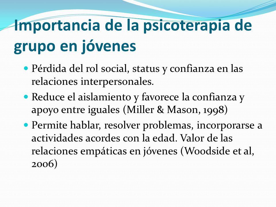 Importancia de la psicoterapia de grupo en jóvenes Pérdida del rol social, status y confianza en las relaciones interpersonales. Reduce el aislamiento