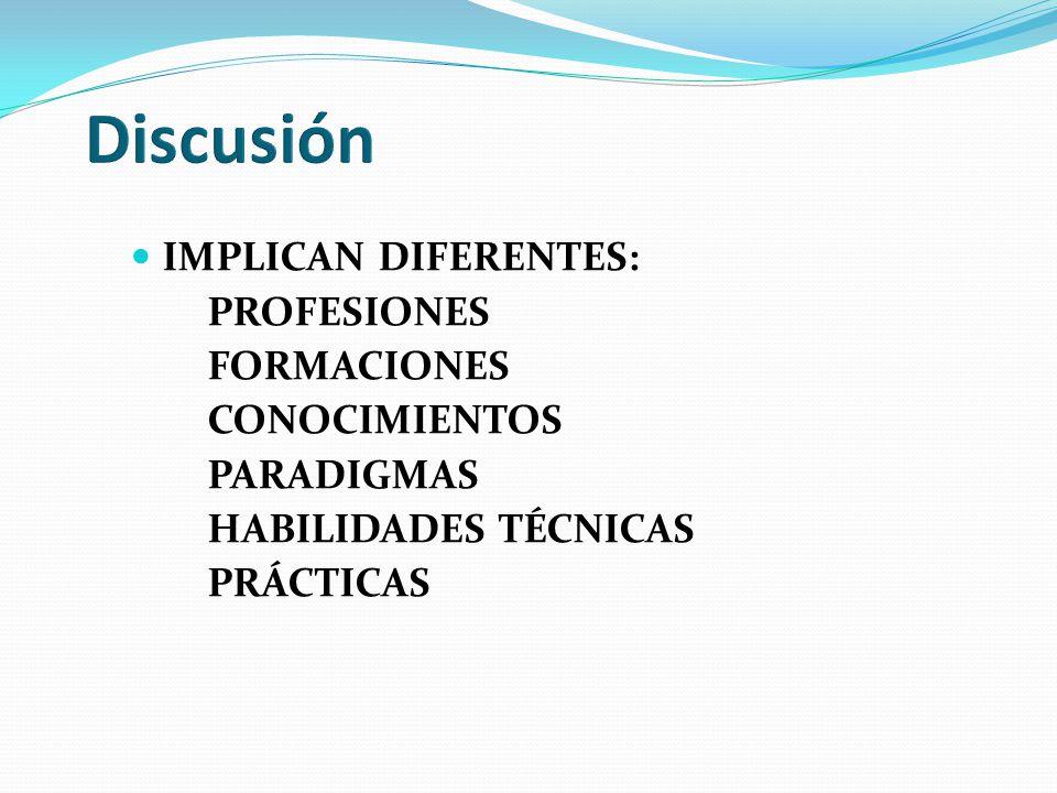 IMPLICAN DIFERENTES: PROFESIONES FORMACIONES CONOCIMIENTOS PARADIGMAS HABILIDADES TÉCNICAS PRÁCTICAS