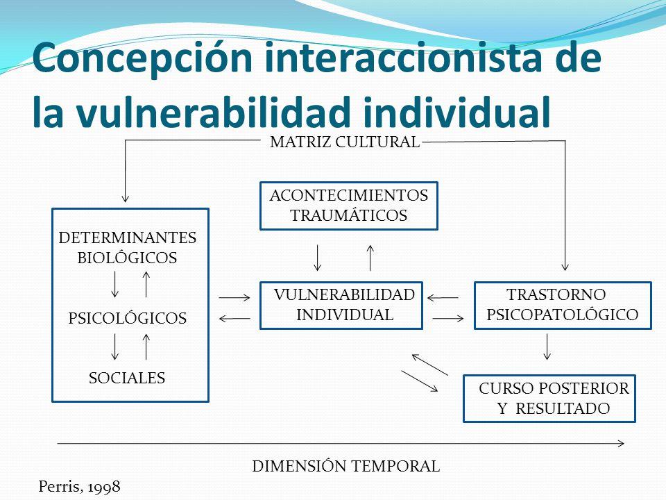Concepción interaccionista de la vulnerabilidad individual ACONTECIMIENTOS TRAUMÁTICOS VULNERABILIDAD INDIVIDUAL TRASTORNO PSICOPATOLÓGICO CURSO POSTERIOR Y RESULTADO DETERMINANTES BIOLÓGICOS PSICOLÓGICOS SOCIALES MATRIZ CULTURAL DIMENSIÓN TEMPORAL Perris, 1998
