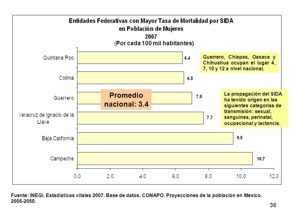 36 Fuente: INEGI. Estadísticas vitales 2007. Base de datos. CONAPO. Proyecciones de la población en México. 2005-2050. (Por cada 100 mil habitantes) G