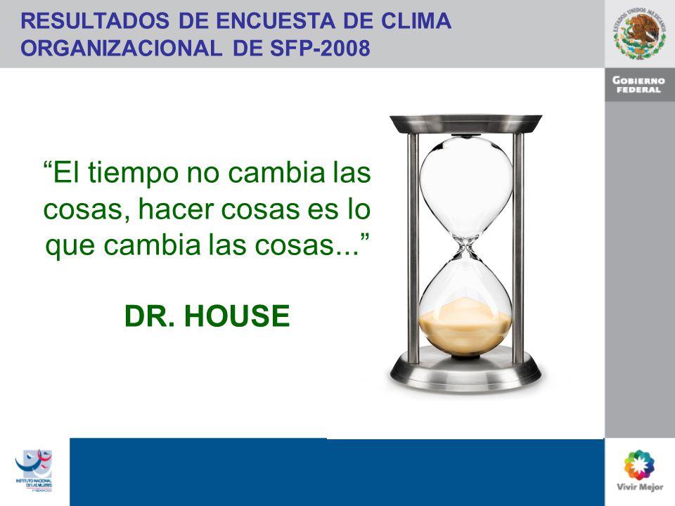 El tiempo no cambia las cosas, hacer cosas es lo que cambia las cosas...