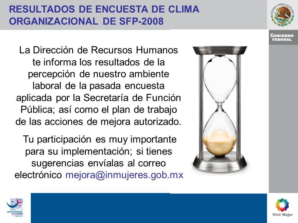 La Dirección de Recursos Humanos te informa los resultados de la percepción de nuestro ambiente laboral de la pasada encuesta aplicada por la Secretaría de Función Pública; así como el plan de trabajo de las acciones de mejora autorizado.
