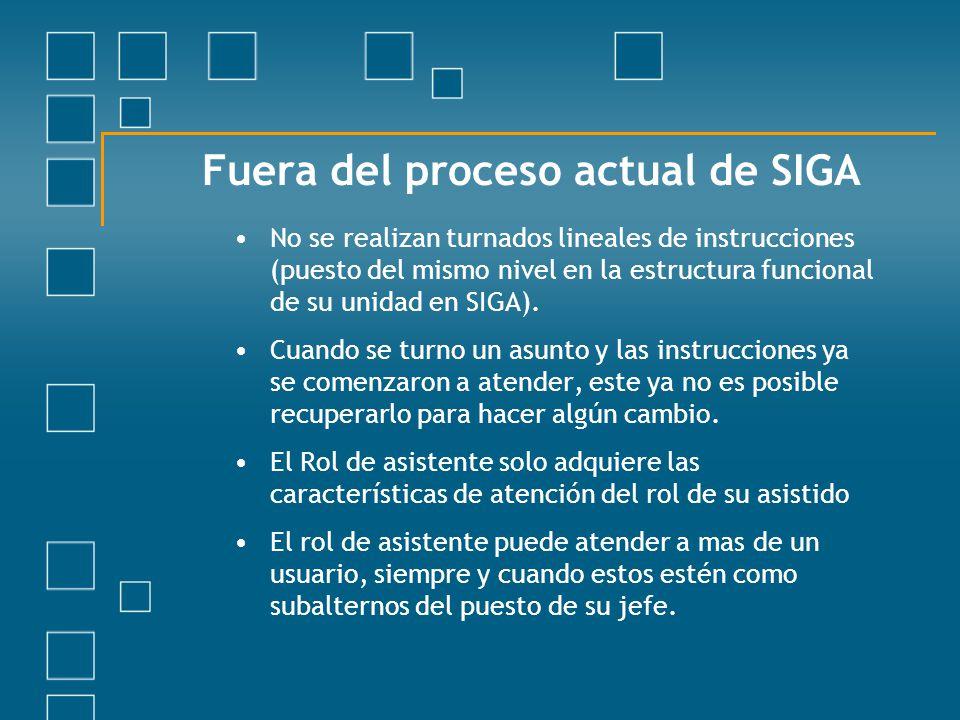 Fuera del proceso actual de SIGA No se realizan turnados lineales de instrucciones (puesto del mismo nivel en la estructura funcional de su unidad en