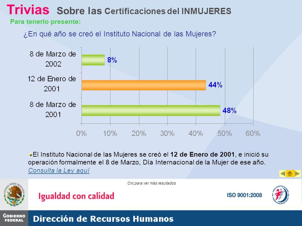 Trivias Sobre las Certificaciones del INMUJERES ¿En qué año se creó el Instituto Nacional de las Mujeres? Para tenerlo presente: Clic para ver más res