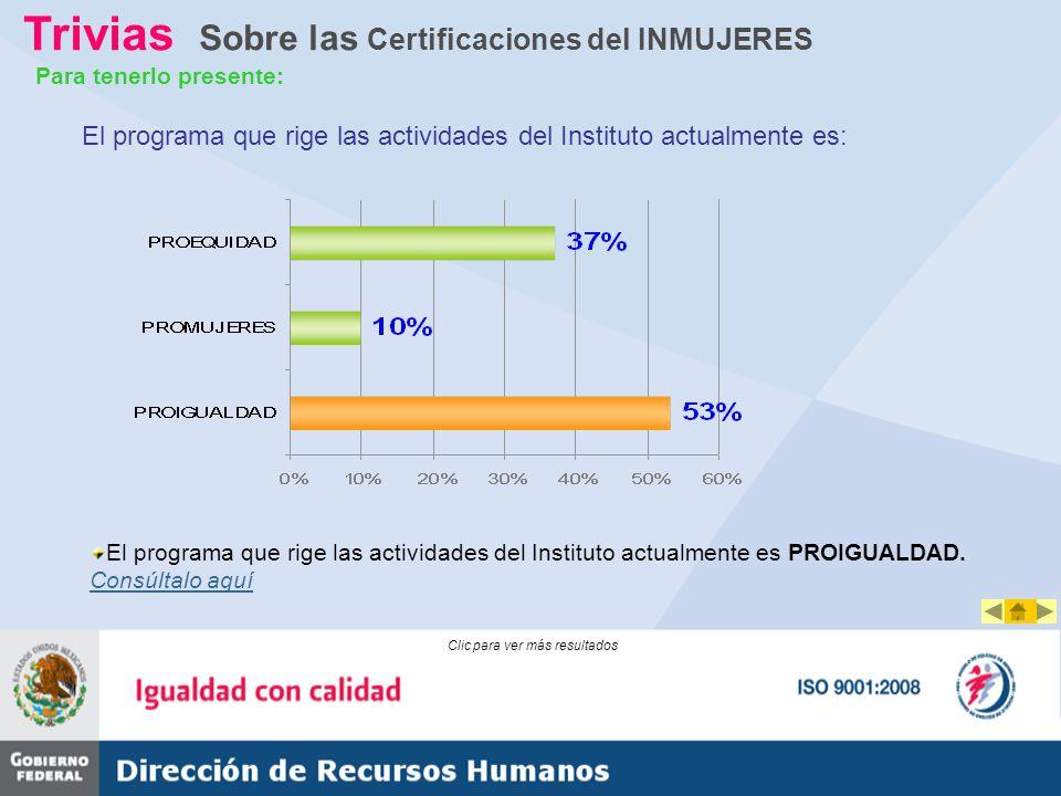 Trivias Sobre las Certificaciones del INMUJERES El programa que rige las actividades del Instituto actualmente es: Para tenerlo presente: Clic para ve
