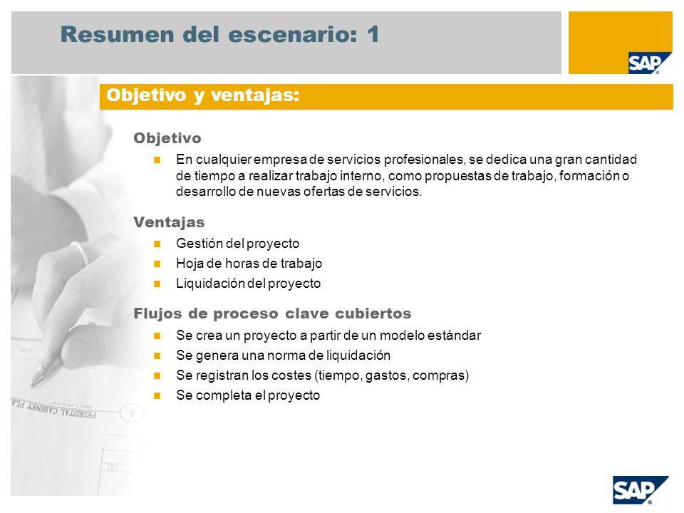 Resumen del escenario: 1 Objetivo En cualquier empresa de servicios profesionales, se dedica una gran cantidad de tiempo a realizar trabajo interno, c