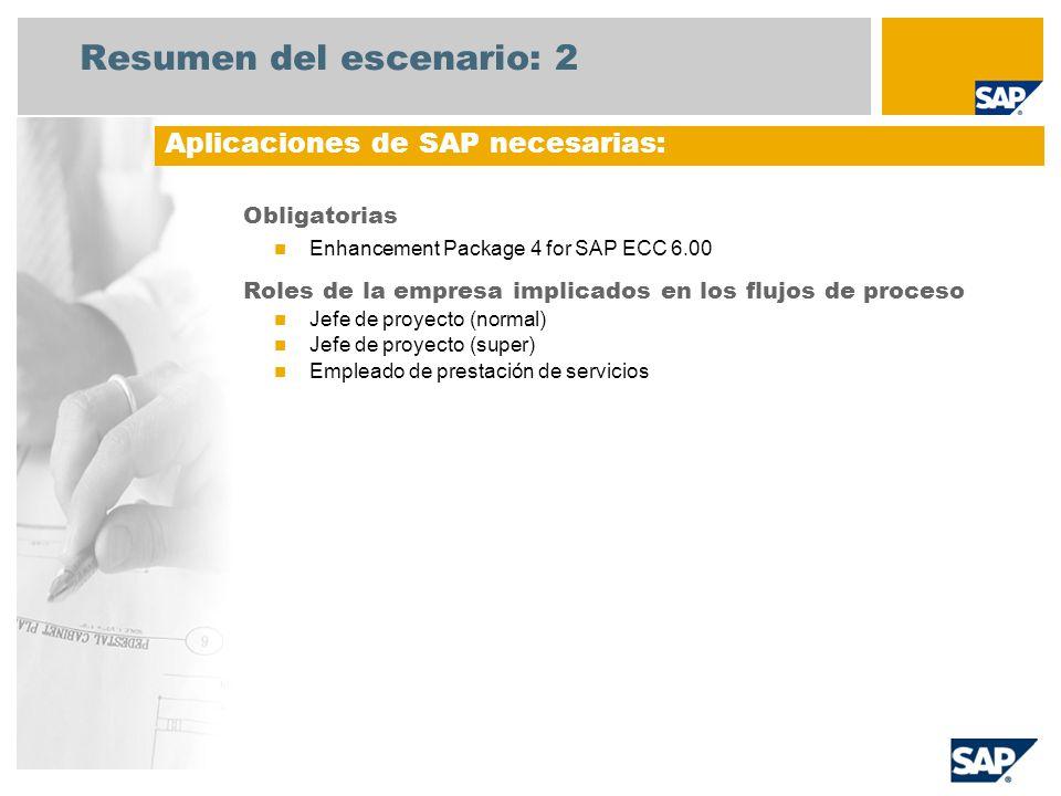 Resumen del escenario: 2 Obligatorias Enhancement Package 4 for SAP ECC 6.00 Roles de la empresa implicados en los flujos de proceso Jefe de proyecto