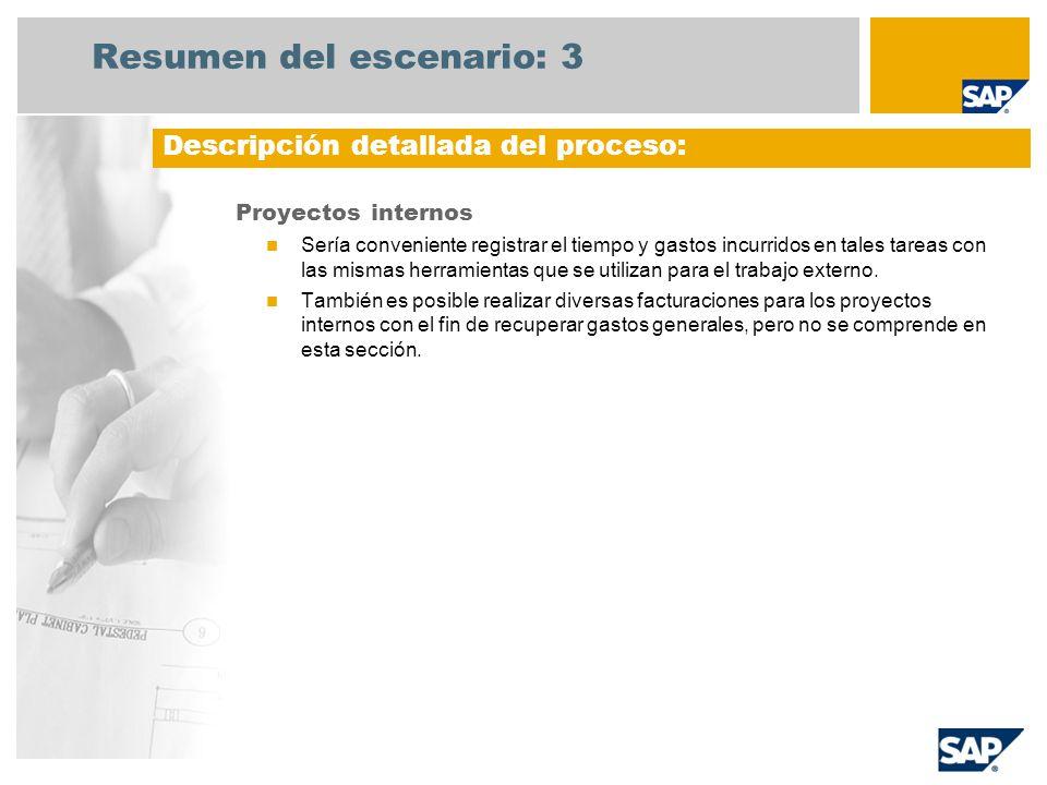Resumen del escenario: 3 Proyectos internos Sería conveniente registrar el tiempo y gastos incurridos en tales tareas con las mismas herramientas que