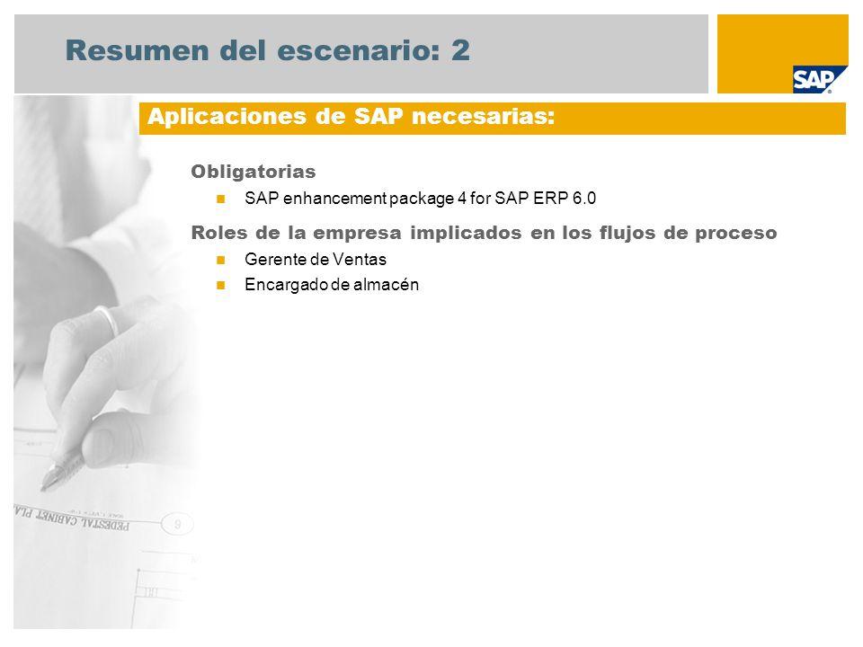 Resumen del escenario: 2 Obligatorias SAP enhancement package 4 for SAP ERP 6.0 Roles de la empresa implicados en los flujos de proceso Gerente de Ventas Encargado de almacén Aplicaciones de SAP necesarias:
