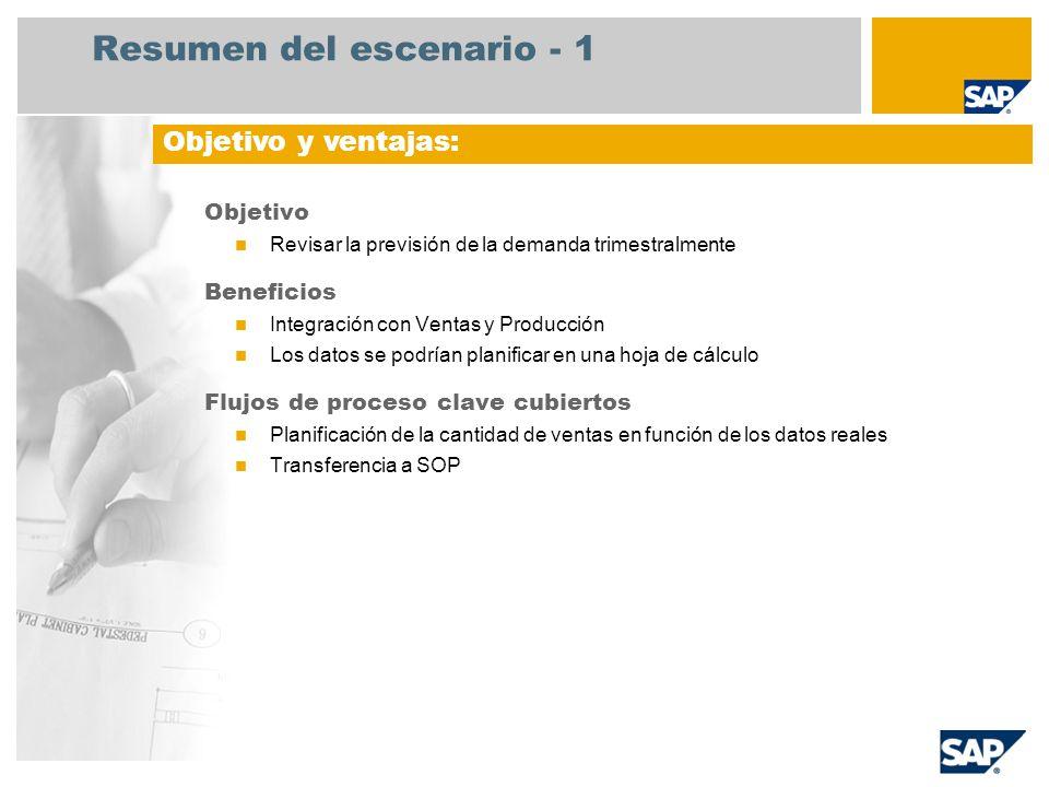 Resumen del escenario - 1 Objetivo Revisar la previsión de la demanda trimestralmente Beneficios Integración con Ventas y Producción Los datos se podr