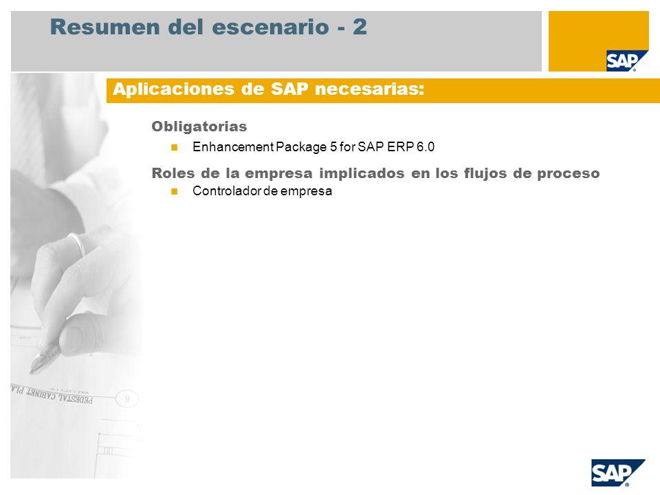 Resumen del escenario - 2 Obligatorias Enhancement Package 5 for SAP ERP 6.0 Roles de la empresa implicados en los flujos de proceso Controlador de em