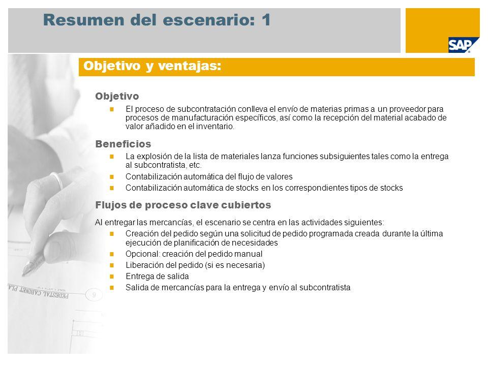 Resumen del escenario: 1 Objetivo El proceso de subcontratación conlleva el envío de materias primas a un proveedor para procesos de manufacturación e