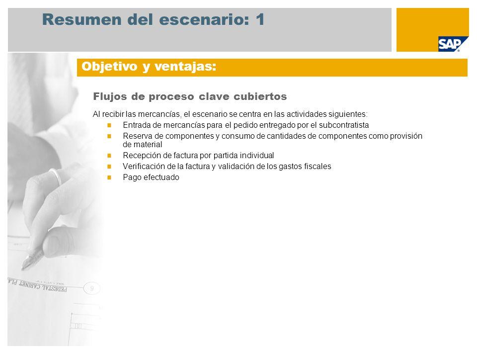 Resumen del escenario: 1 Flujos de proceso clave cubiertos Al recibir las mercancías, el escenario se centra en las actividades siguientes: Entrada de
