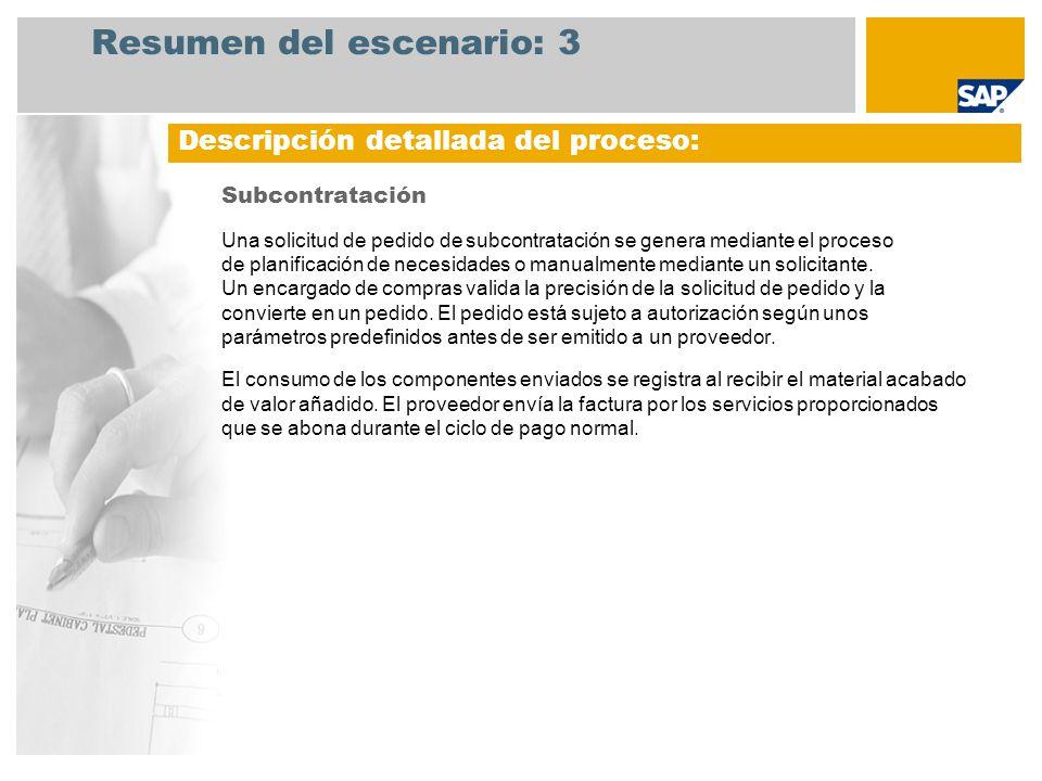 Resumen del escenario: 3 Subcontratación Una solicitud de pedido de subcontratación se genera mediante el proceso de planificación de necesidades o ma