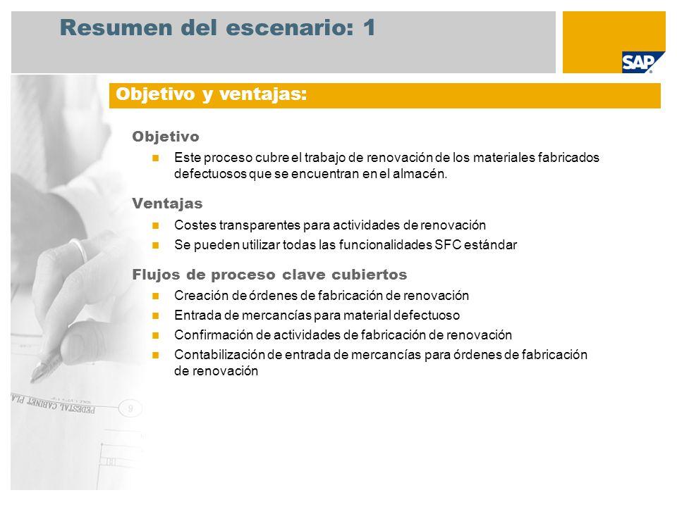 Resumen del escenario: 1 Objetivo Este proceso cubre el trabajo de renovación de los materiales fabricados defectuosos que se encuentran en el almacén