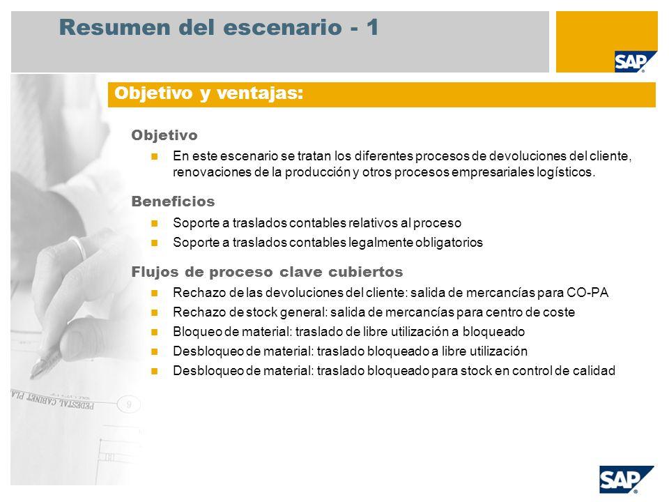 Resumen del escenario - 1 Objetivo En este escenario se tratan los diferentes procesos de devoluciones del cliente, renovaciones de la producción y ot
