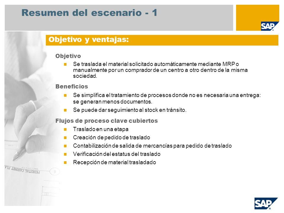 Resumen del escenario - 1 Objetivo Se traslada el material solicitado automáticamente mediante MRP o manualmente por un comprador de un centro a otro