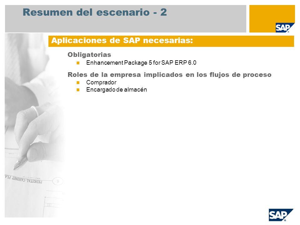 Resumen del escenario - 2 Obligatorias Enhancement Package 5 for SAP ERP 6.0 Roles de la empresa implicados en los flujos de proceso Comprador Encarga