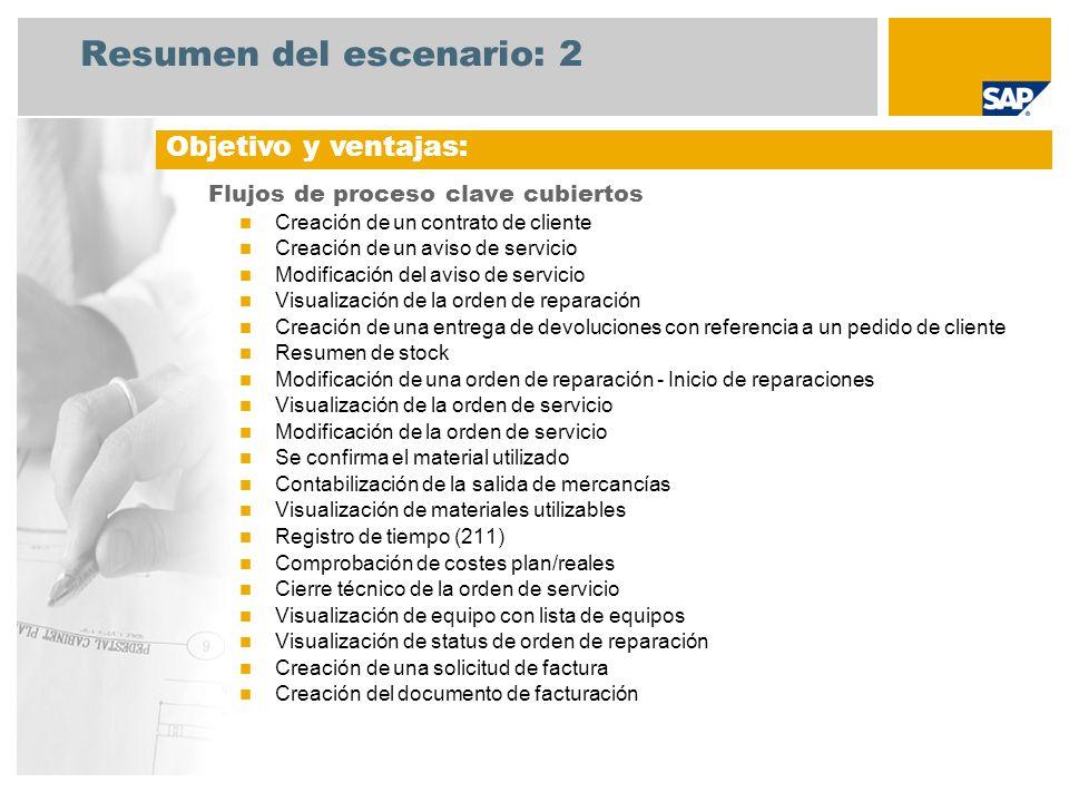 Resumen del escenario: 3 Obligatorias SAP enhancement package 4 for SAP ERP 6.0 Roles de la empresa implicados en los flujos de proceso Agente de servicios Administrador de ventas Empleado Administrador de facturación Encargado de almacén Comprador Aplicaciones de SAP necesarias: