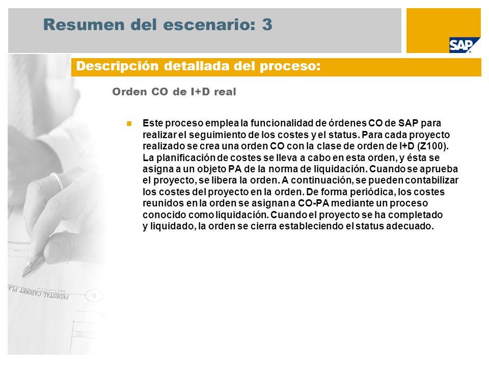 Resumen del escenario: 3 Orden CO de I+D real Este proceso emplea la funcionalidad de órdenes CO de SAP para realizar el seguimiento de los costes y el status.