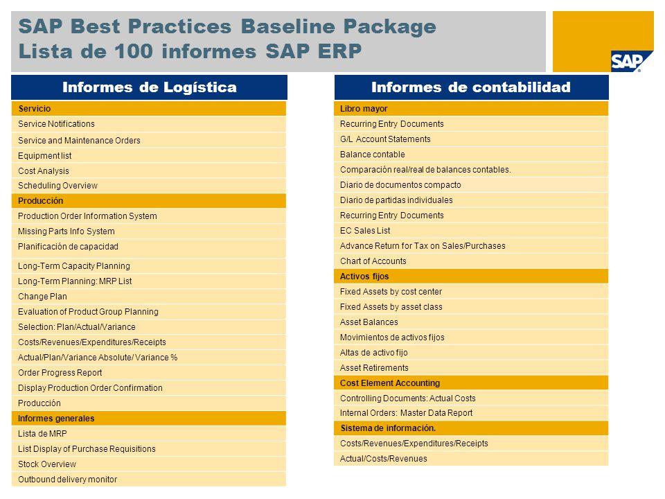 SAP Best Practices Baseline Package Lista de 100 informes SAP ERP Servicio Service Notifications Service and Maintenance Orders Equipment list Cost An