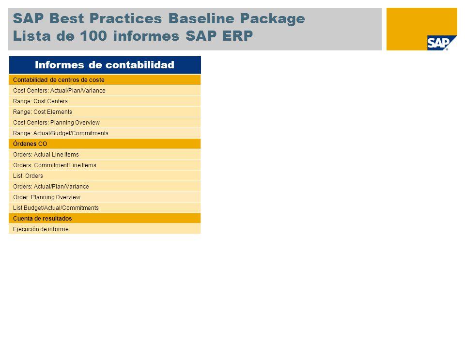 SAP Best Practices Baseline Package Lista de 100 informes SAP ERP Contabilidad de centros de coste Cost Centers: Actual/Plan/Variance Range: Cost Cent