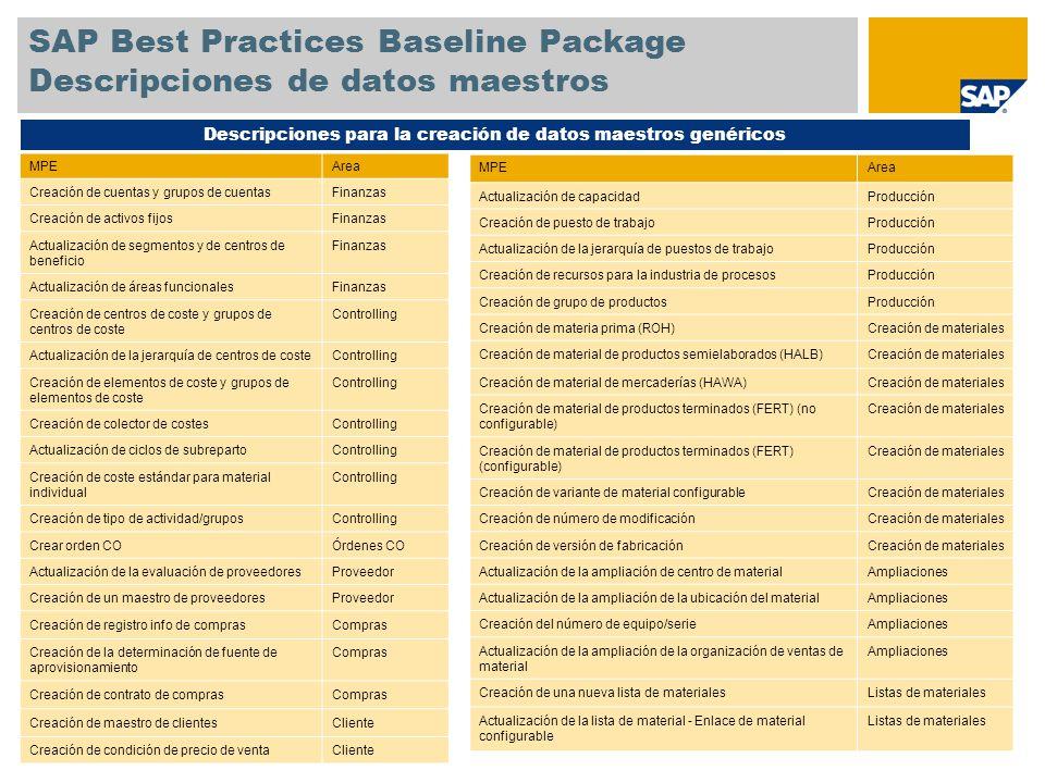SAP Best Practices Baseline Package Descripciones de datos maestros MPEArea Creación de cuentas y grupos de cuentasFinanzas Creación de activos fijosF