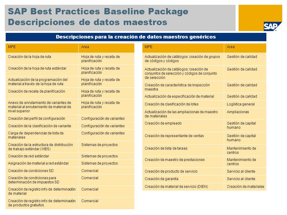SAP Best Practices Baseline Package Descripciones de datos maestros Descripciones para la creación de datos maestros genéricos MPEArea Creación de la