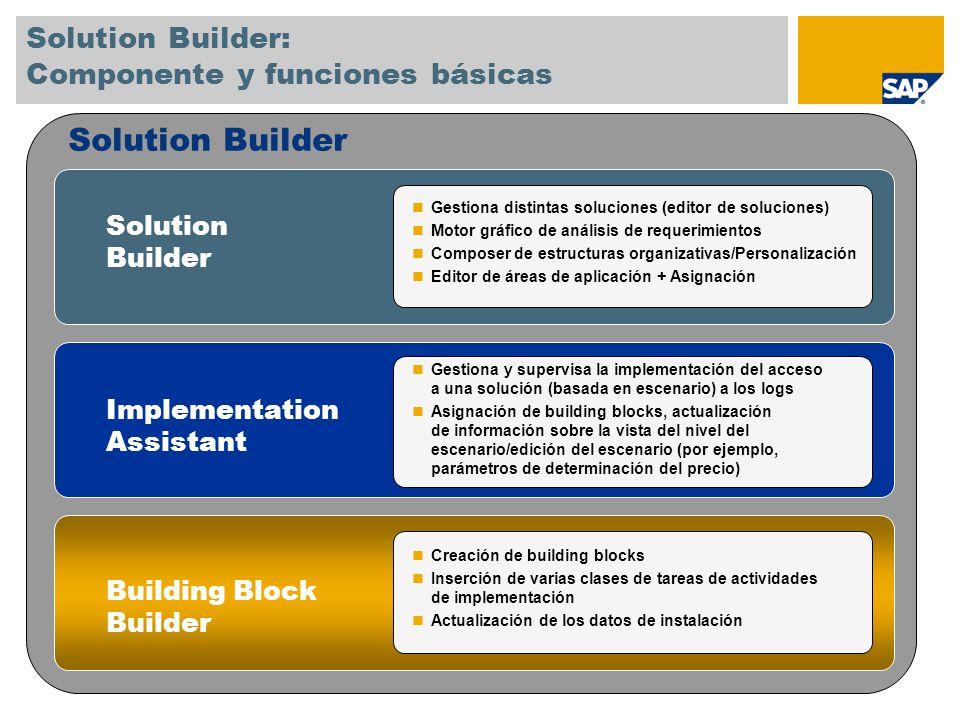 Solution Builder Gestiona distintas soluciones (editor de soluciones) Motor gráfico de análisis de requerimientos Composer de estructuras organizativa
