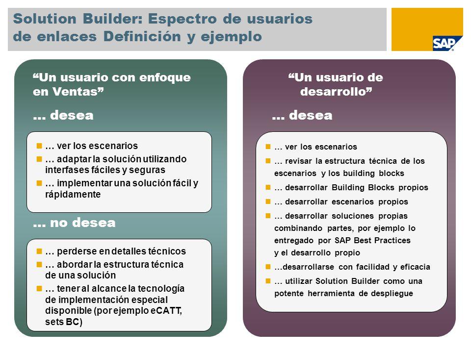 Solution Builder: Espectro de usuarios de enlaces Definición y ejemplo Un usuario con enfoque en Ventas Un usuario de desarrollo … desea … no desea …