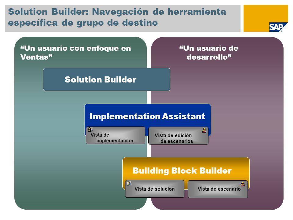 Solution Builder: Navegación de herramienta específica de grupo de destino Un usuario con enfoque en Ventas Un usuario de desarrollo Solution Builder