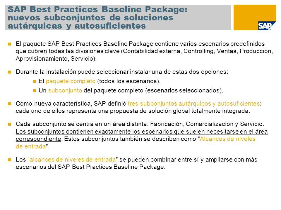 SAP Best Practices Baseline Package Alcance de los escenarios predefinidos Reporting de segmentoSegmentos y partición online Partición online Gestión de caja Contabilidad de activos fijos (incluida la adquisición de activos fijos sin compras de logística, incluido el cierre del período en la contabilidad de activos fijos) Gestión de activos fijos Alta de activo fijo a través de capitalización directa (compras de logística integradas) Alta de activo fijo por activos fijos construidos Libro mayor DeudoresAcreedores/ deudores Acreedores Finanzas externas Escenario Contabilidad Escenario Planificación / Pronóstico anual Planificación de ingresos SOP a través de la transferencia de la planificación a largo plazo a LIS/PIS/Capacidad Planificación de precio del material de compra Fabricación de planificación de centros de coste Planificación general de centros de coste Plan trimestral – Previsión de cantidades de ventas con CO-PA Cálculo del coste del producto Cálculo de costes estándar Contabilidad de gastos generales: real Cálculo del coste por componente y de simulación Órdenes COPlanificación de órdenes de I+D Orden CO para planificación de marketing y de otros gastos generales Cierre del períodoCierre del período de la contabilidad financiera Actividades de cierre del período Valoración de stock para cierre del ejercicio Cierre del período del centro general Controlling SAP Best Practices Baseline Package contiene más de 90 escenarios predefinidos:
