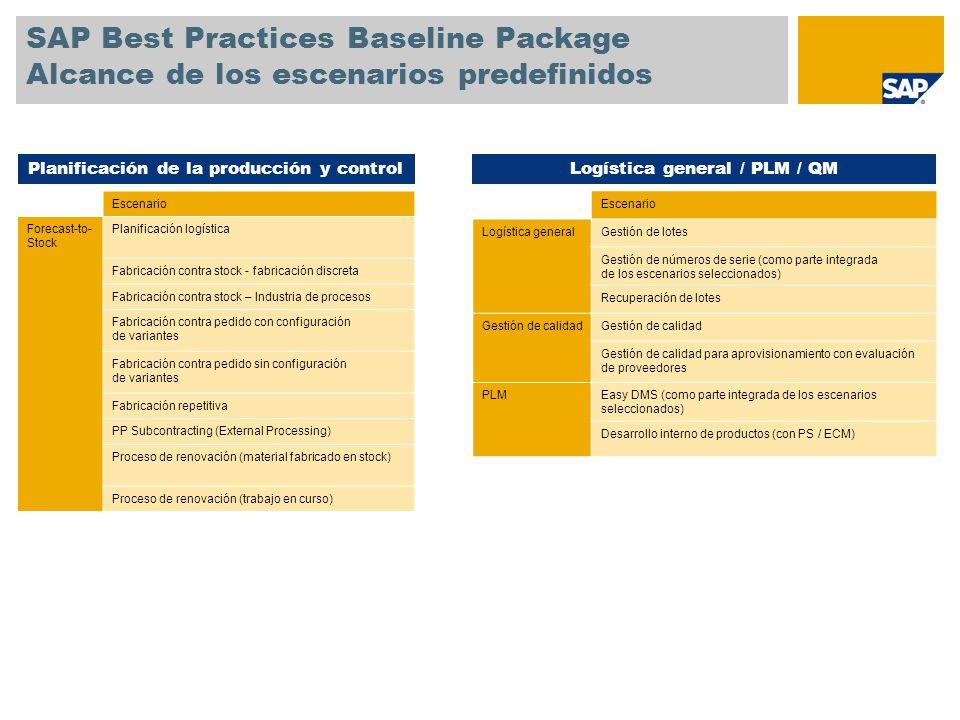 SAP Best Practices Baseline Package Alcance de los escenarios predefinidos Escenario ServiciosGestión de viajes Mantenimiento interno Consultoría puntual con facturación de precio fijo Contrato de ventas con precio fijo y facturación de tiempo y material Proyecto con precio fijo y facturación de tiempo y material Proyecto interno Servicio con facturación de tiempo y material Contrato de servicio con facturación periódica Servicio con facturación de precio fijo Tratamiento de pedido de cliente con anticipo de deudor Proyectos de cierre del período Aprovisionamiento externo de terceros Servicios de aprovisionamiento externo Servicios planificados Reparación de almacenaje Servicios Escenario InformesInformes SAP ERP para contabilidad Informes SAP ERP para logística Informes