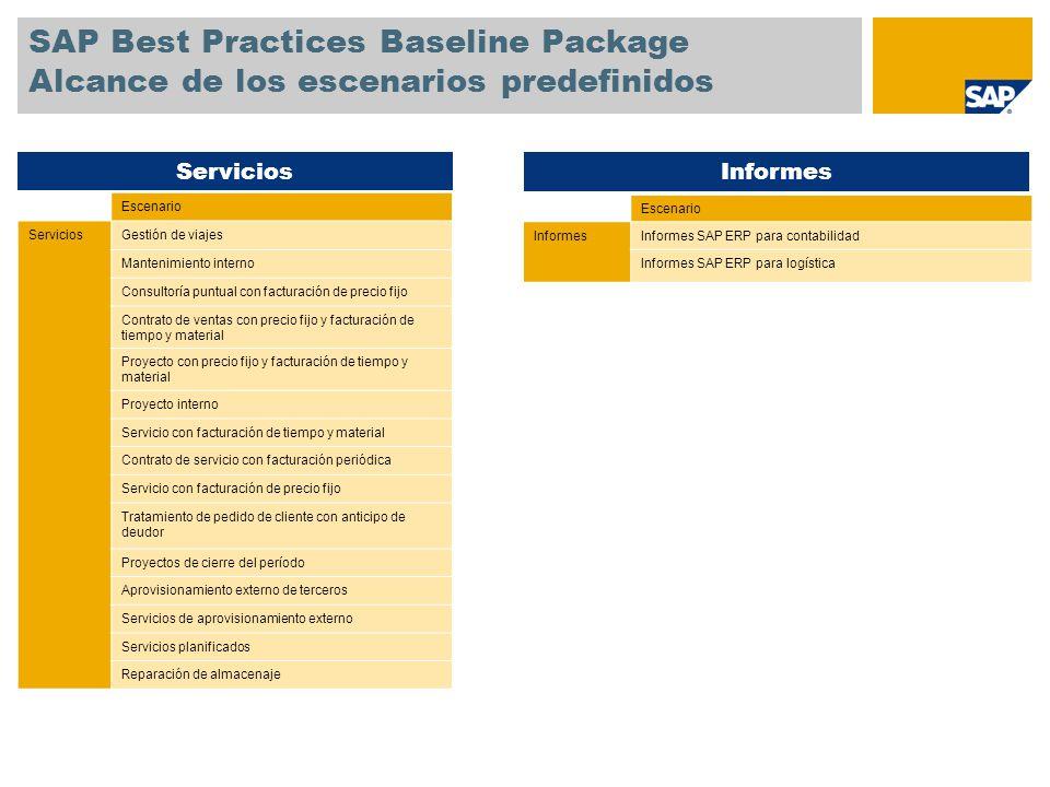 SAP Best Practices Baseline Package Lista de 100 informes SAP ERP SAP Best Practices Baseline Package entrega la información en varios informes del área de contabilidad y logística que puede utilizar para supervisar y controlar sus procesos empresariales.