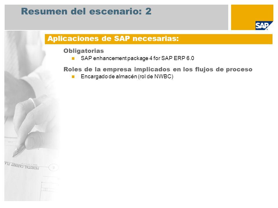 Resumen del escenario: 2 Obligatorias SAP enhancement package 4 for SAP ERP 6.0 Roles de la empresa implicados en los flujos de proceso Encargado de a