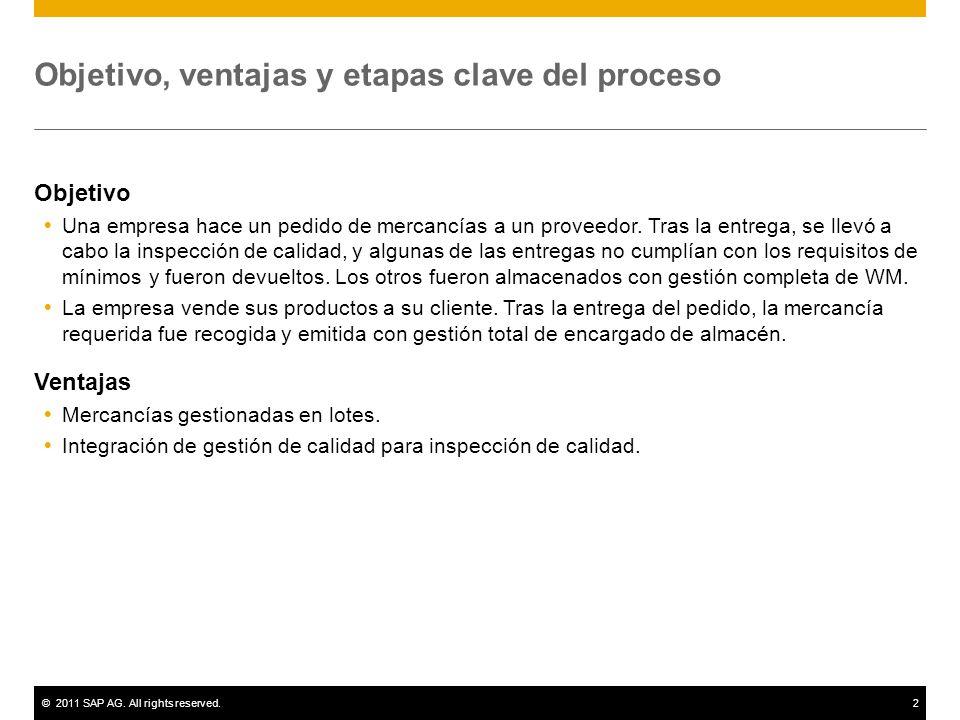 ©2011 SAP AG. All rights reserved.2 Objetivo, ventajas y etapas clave del proceso Objetivo Una empresa hace un pedido de mercancías a un proveedor. Tr
