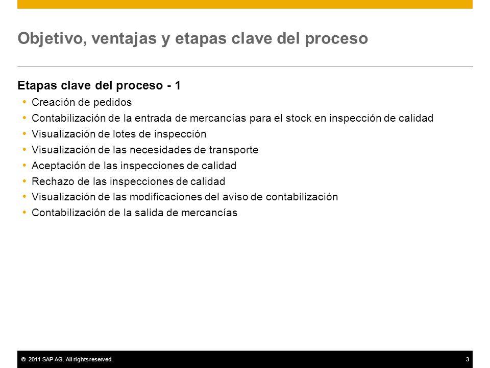 ©2011 SAP AG. All rights reserved.3 Objetivo, ventajas y etapas clave del proceso Etapas clave del proceso - 1 Creación de pedidos Contabilización de