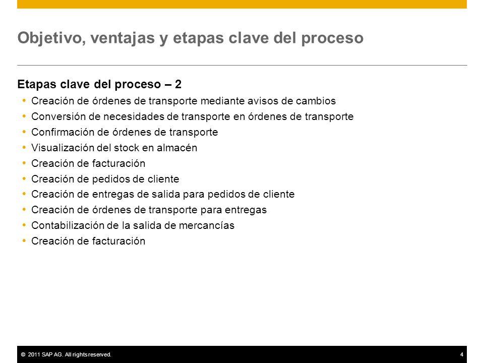 ©2011 SAP AG. All rights reserved.4 Objetivo, ventajas y etapas clave del proceso Etapas clave del proceso – 2 Creación de órdenes de transporte media