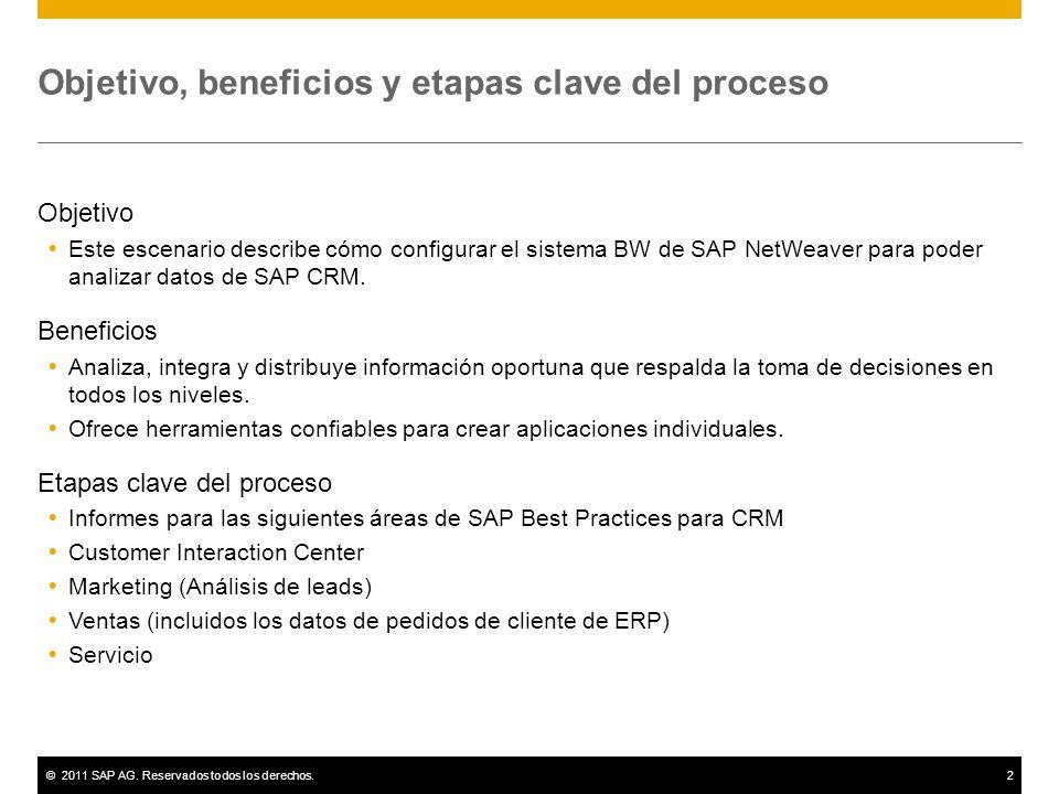 ©2011 SAP AG. Reservados todos los derechos.2 Objetivo, beneficios y etapas clave del proceso Objetivo Este escenario describe cómo configurar el sist