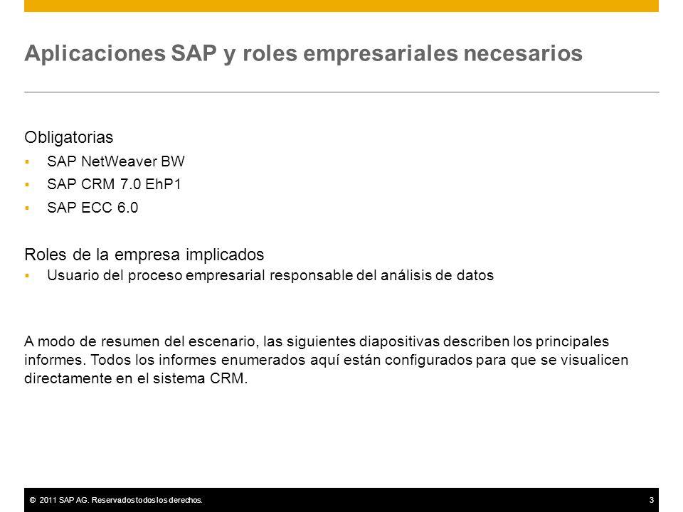 ©2011 SAP AG. Reservados todos los derechos.3 Aplicaciones SAP y roles empresariales necesarios Obligatorias SAP NetWeaver BW SAP CRM 7.0 EhP1 SAP ECC
