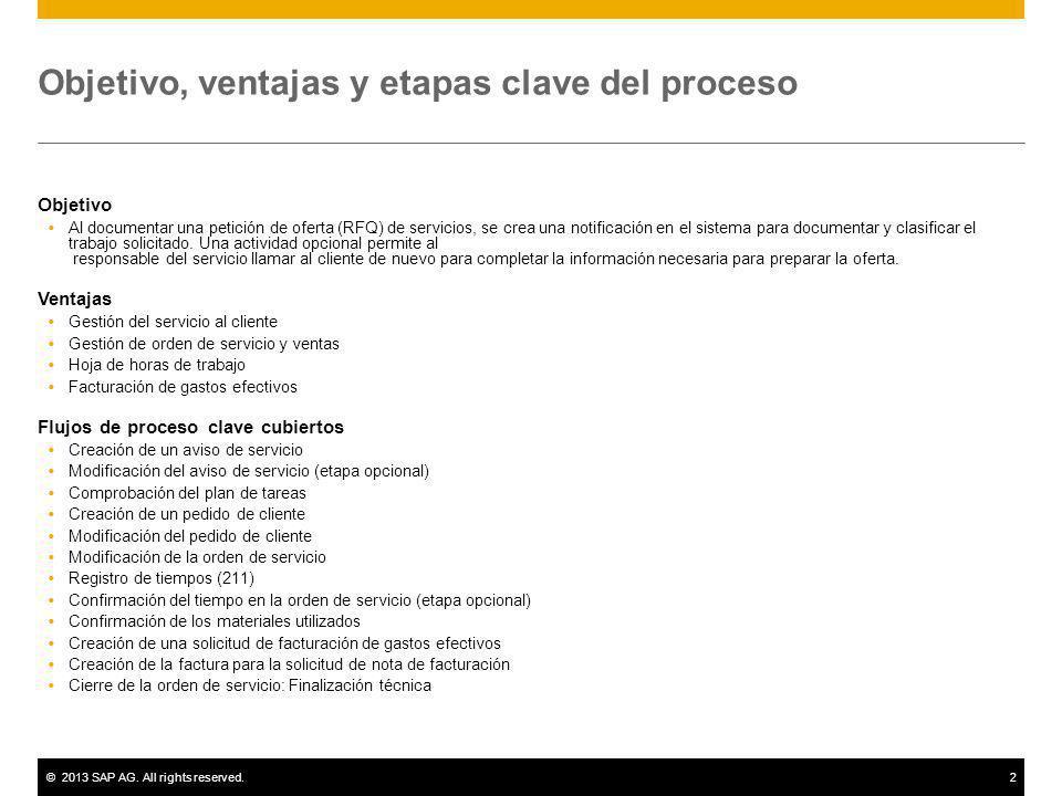 ©2013 SAP AG. All rights reserved.2 Objetivo, ventajas y etapas clave del proceso Objetivo Al documentar una petición de oferta (RFQ) de servicios, se