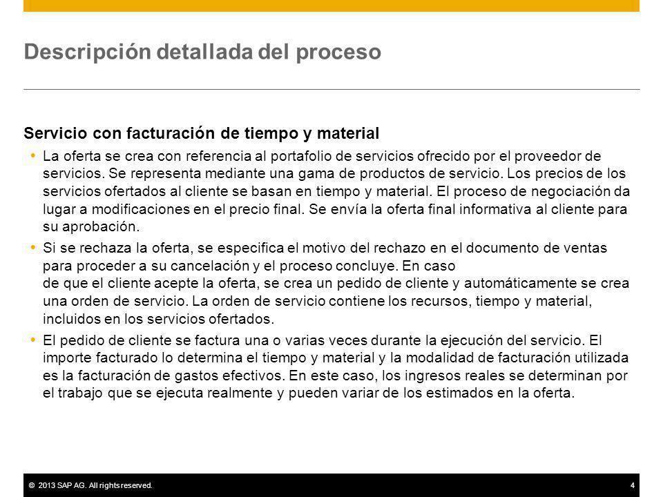 ©2013 SAP AG. All rights reserved.4 Descripción detallada del proceso Servicio con facturación de tiempo y material La oferta se crea con referencia a