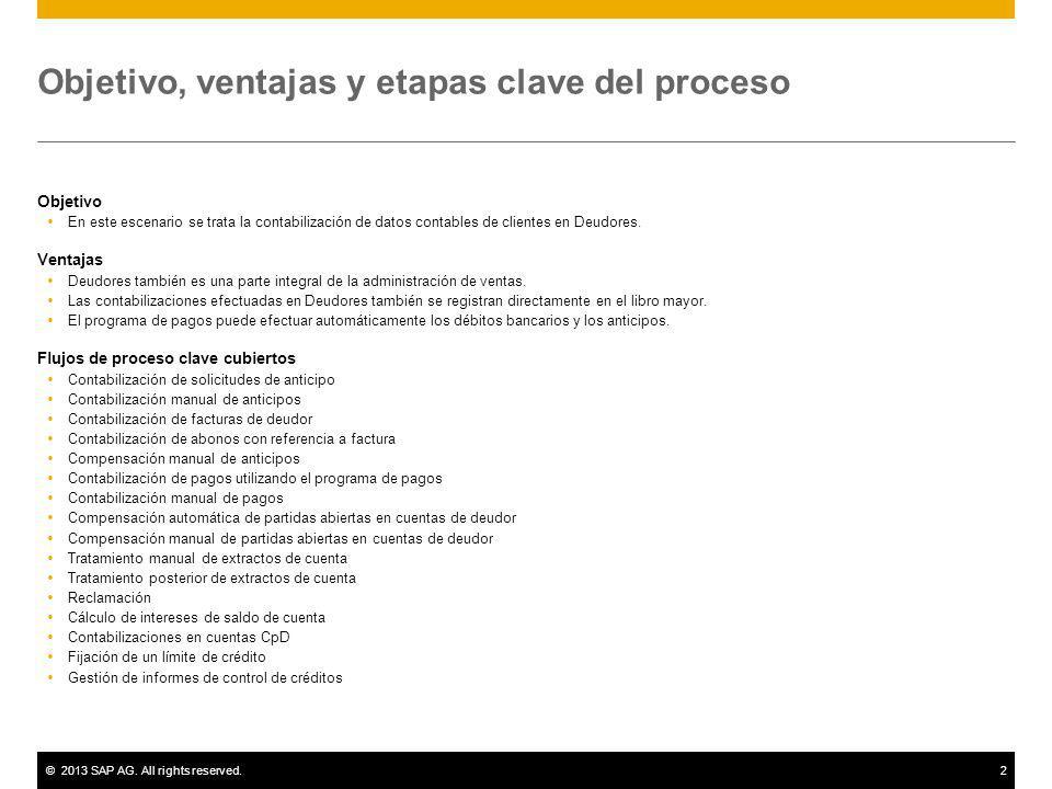 ©2013 SAP AG. All rights reserved.2 Objetivo, ventajas y etapas clave del proceso Objetivo En este escenario se trata la contabilización de datos cont