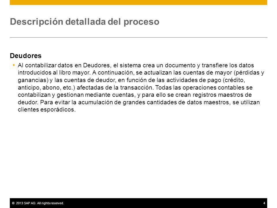 ©2013 SAP AG. All rights reserved.4 Descripción detallada del proceso Deudores Al contabilizar datos en Deudores, el sistema crea un documento y trans