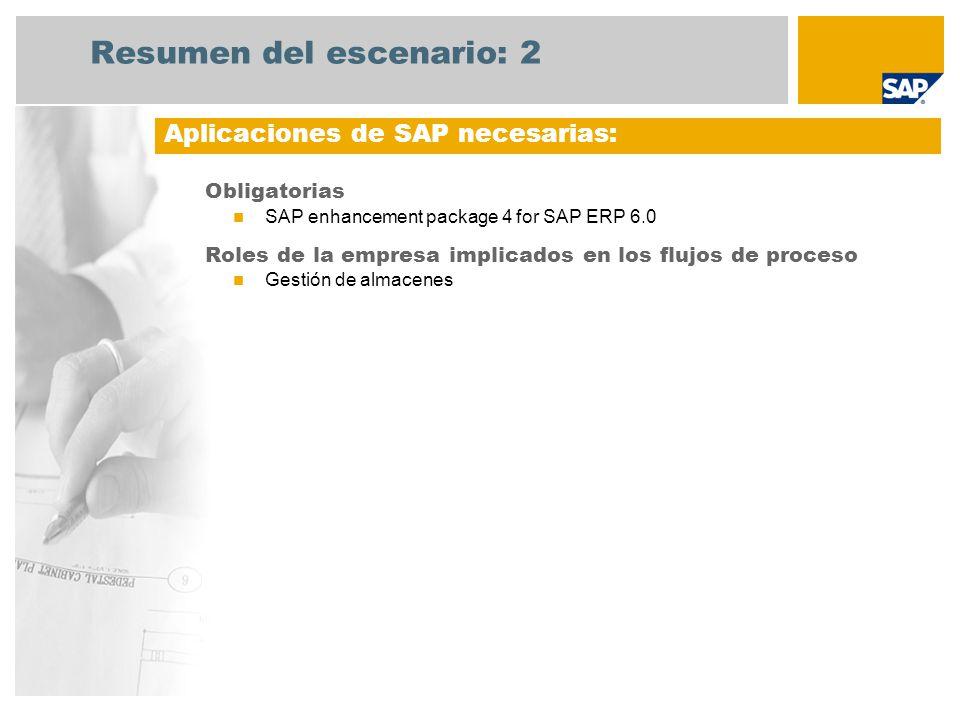 Obligatorias SAP enhancement package 4 for SAP ERP 6.0 Roles de la empresa implicados en los flujos de proceso Gestión de almacenes Aplicaciones de SAP necesarias: Resumen del escenario: 2