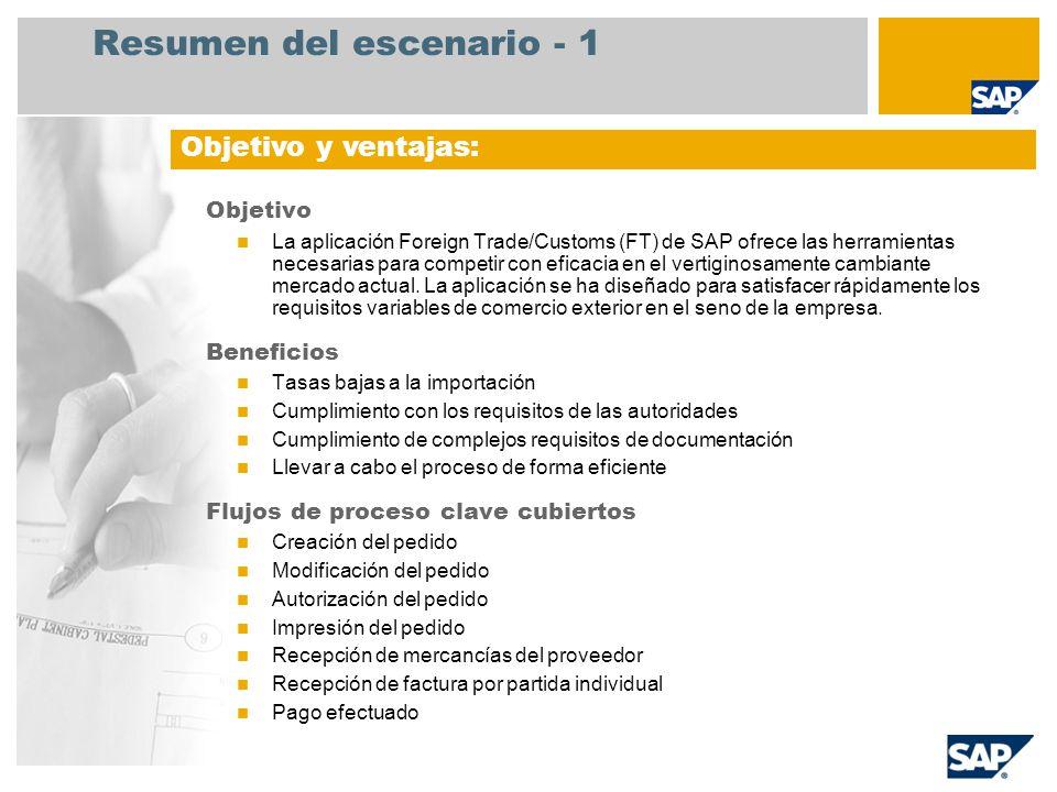 Resumen del escenario - 2 Obligatorias Enhancement Package 5 for SAP ERP 6.0 Roles de la empresa implicados en los flujos de proceso Comprador Gerente de compras Encargado de almacén Contable de acreedores Agente de aduanas Aplicaciones de SAP necesarias: